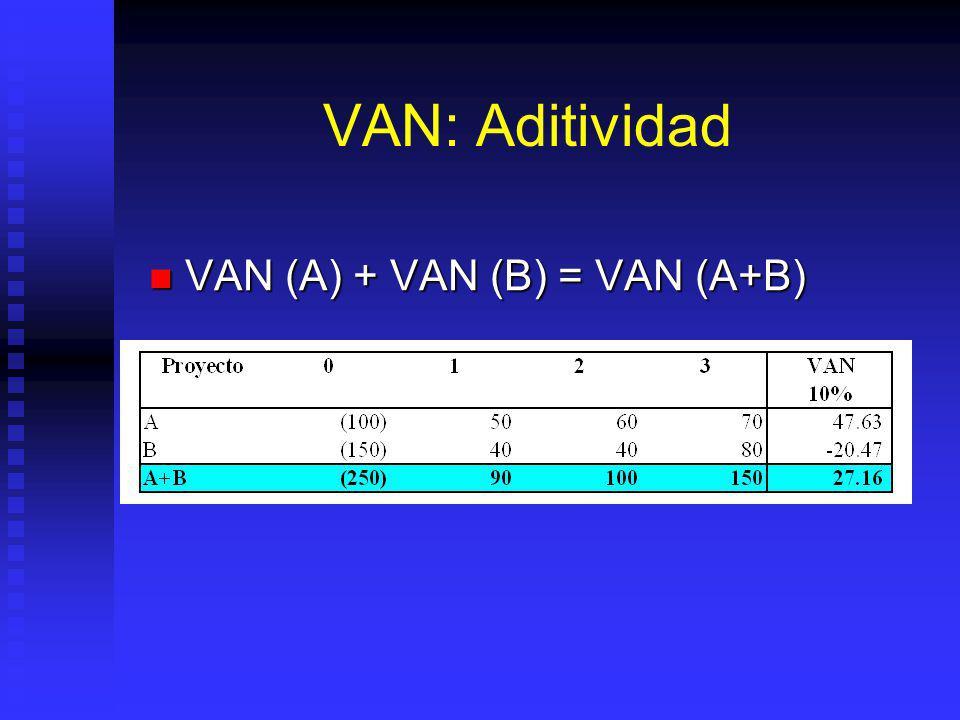 VAN: Información El VAN siempre proporciona una respuesta concreta: El VAN siempre proporciona una respuesta concreta: Siempre es posible calcular el