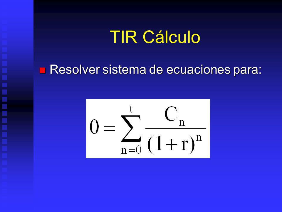 Tasa Interna de Retorno (TIR) La tasa de descuento que hace que VAN = 0. La tasa de descuento que hace que VAN = 0. La tasa de descuento a la que el p