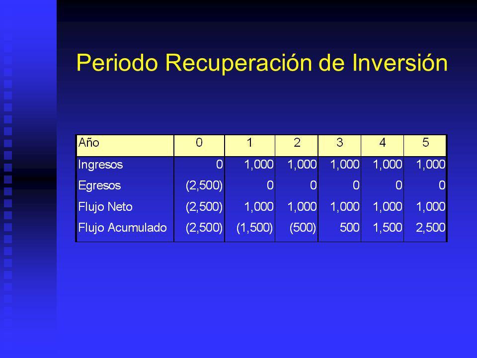 Periodo Recuperación Inversión (Payback) Años para que flujo caja acumulado sea igual a inversión original. Inversión inicial recuperada en periodo ti