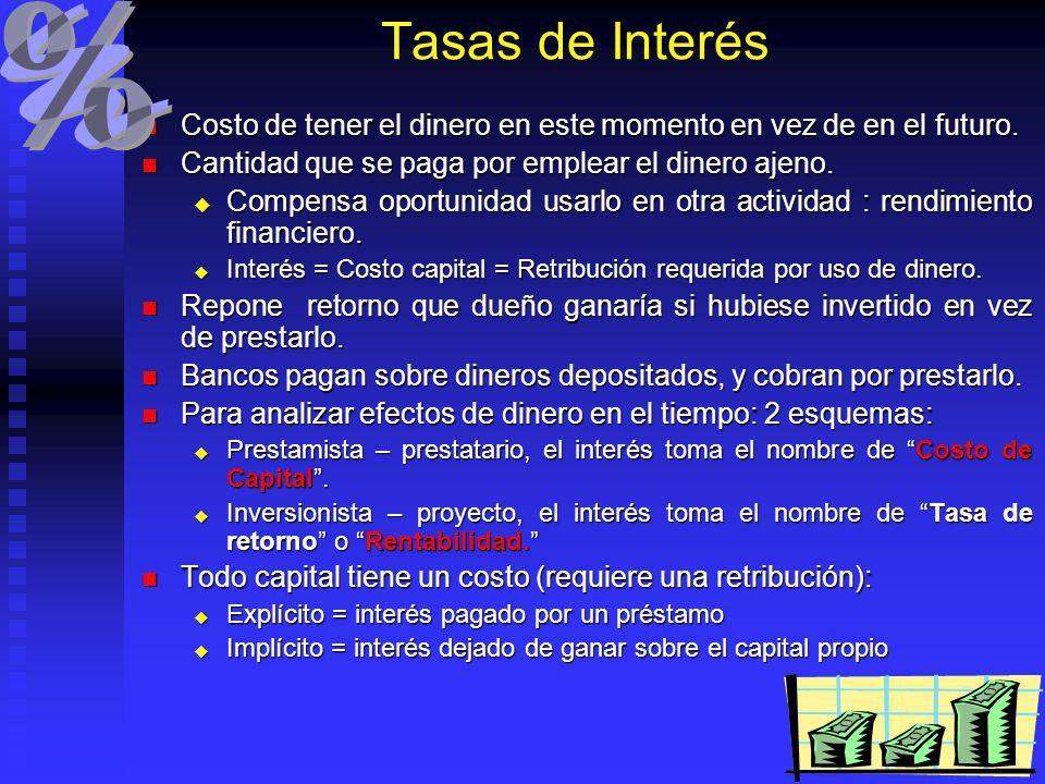 Costos y Beneficios Intangibles: Valuación Los intangibles se valúan contra el VAN.