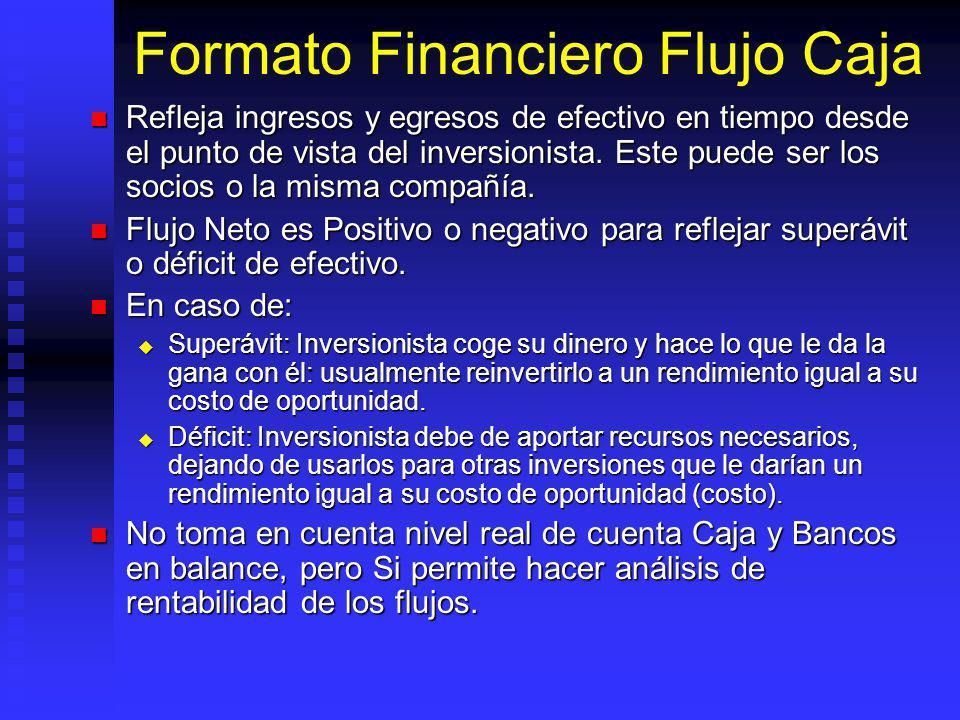Formato Contable Flujo Caja Refleja los movimientos de la cuenta Caja y Bancos o Fondos Disponibles. Flujo Neto nunca es negativo, y bien manejado, de