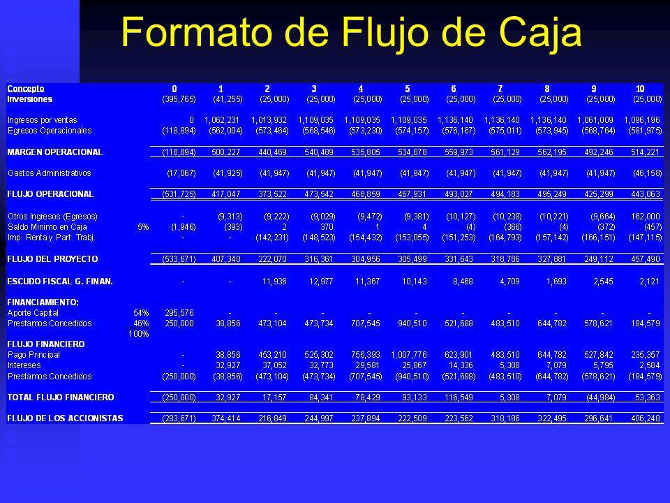 Formato Financiero Flujo Caja Refleja ingresos y egresos de efectivo en tiempo desde el punto de vista del inversionista. Este puede ser los socios o