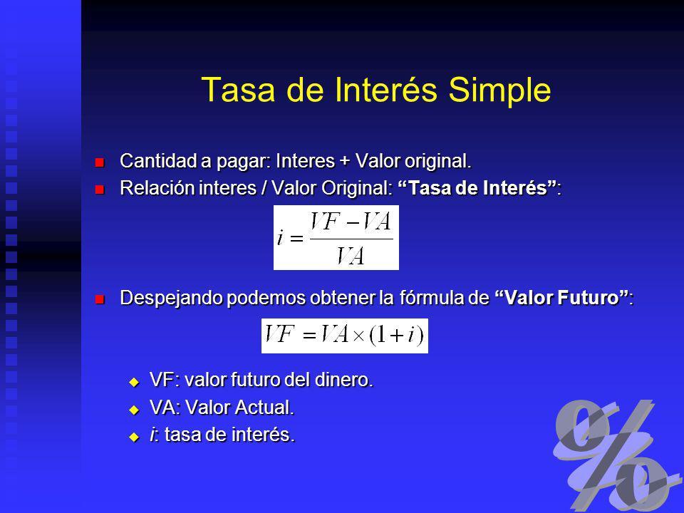 Equivalencia Valor del Dinero en el Tiempo, y Costo de Oportunidad: llevan a concepto de equivalencia.