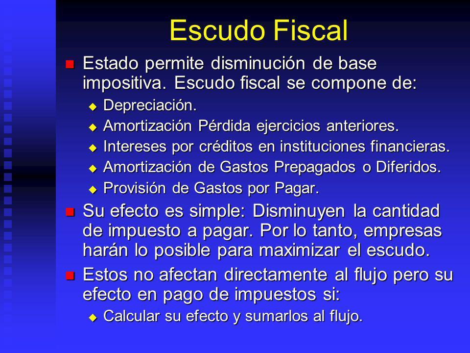 Apalancamiento Financiero Financiar proyecto con capital ajeno muchas veces no por falta de fondos, sino porque permite, aumentar VAN: Apalancamiento