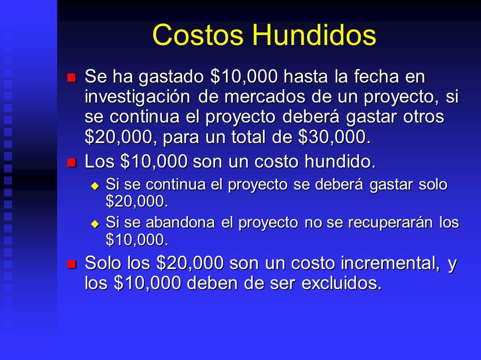 Costos Hundidos Olvídese de los costos incurridos en el pasado que no sean pertinentes con el proyecto (Costos hundidos). Olvídese de los costos incur