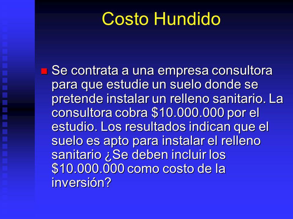 Costos Hundidos Se ha gastado $10,000 hasta la fecha en investigación de mercados de un proyecto, si se continua el proyecto deberá gastar otros $20,0