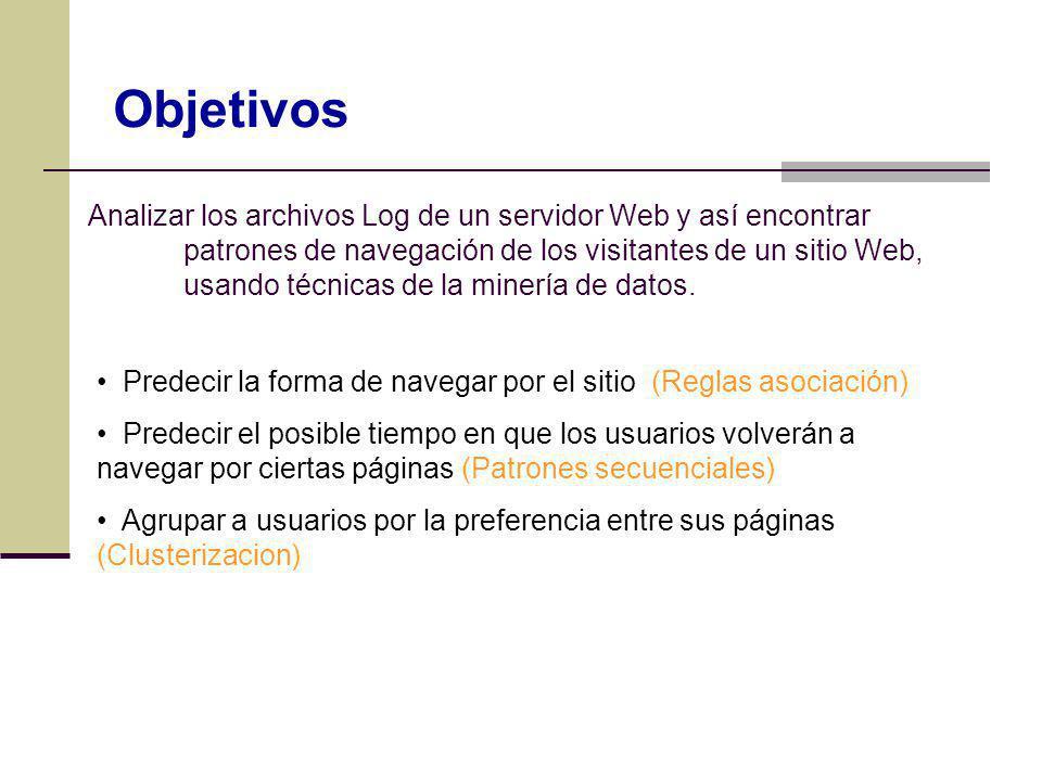 Analizar los archivos Log de un servidor Web y así encontrar patrones de navegación de los visitantes de un sitio Web, usando técnicas de la minería d