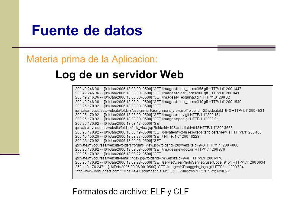 Materia prima de la Aplicacion: Log de un servidor Web 200.49.246.36 - - [01/Jan/2006:18:08:00 -0500]