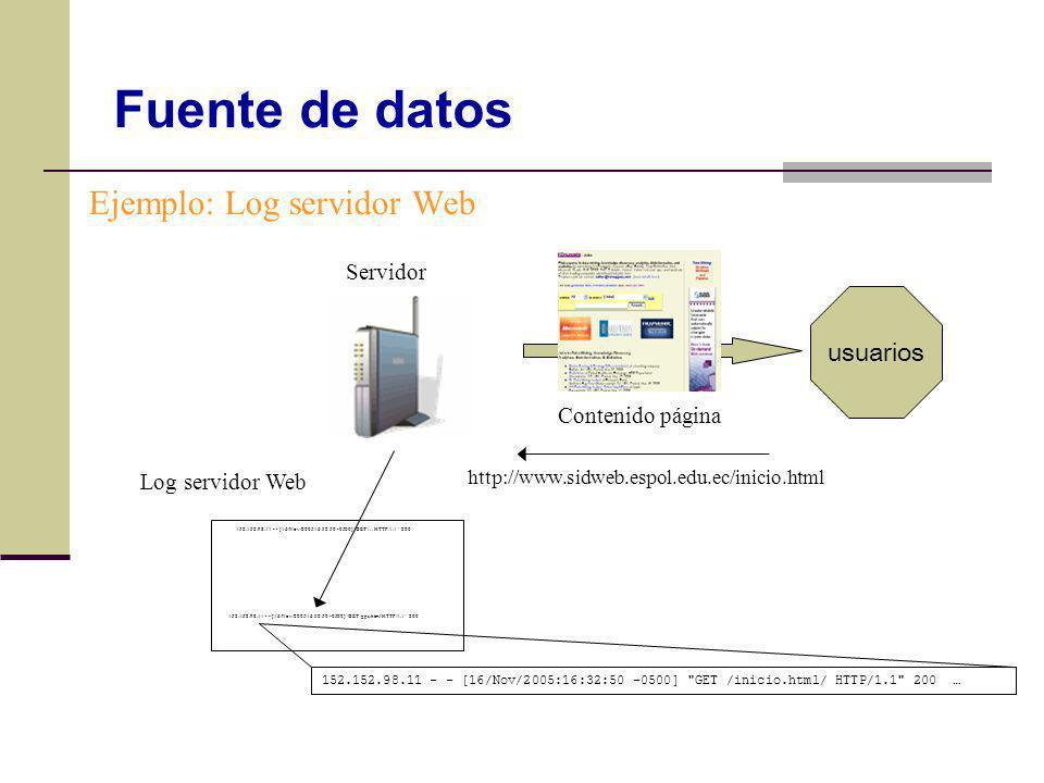 Ejemplo: Log servidor Web http://www.sidweb.espol.edu.ec/inicio.html Servidor Log servidor Web 152.152.98.11 - - [16/Nov/2005:16:32:50 -0500]