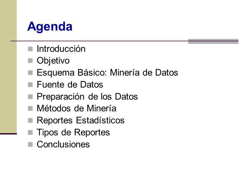 GET /jobs/inicio.html/ HTTP/1.1 Metodo: GET HEAD POST … URL: Relativo al dominio Protocolo HTTP: Ej: HTTP/1.0 o HTTP/1.1 Fuente de datos Campo: Pedido 152.152.98.11 - - [16/Nov/2005:16:32:50 -0500] GET /jobs/inicio.html HTTP/1.1 200 15140 http://www.google.com/search?q=salary+for+data+mining&hl=en&lr=&start=10&sa=N Mozilla/4.0 (compatible; MSIE 6.0; Windows NT 5.1; SV1;.NET CLR 1.1.4322)
