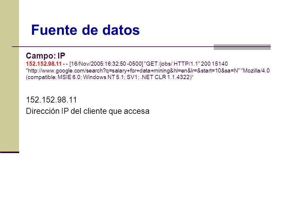 152.152.98.11 Dirección IP del cliente que accesa Campo: IP 152.152.98.11 - - [16/Nov/2005:16:32:50 -0500]
