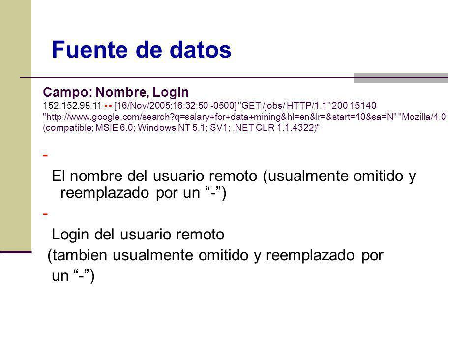 - El nombre del usuario remoto (usualmente omitido y reemplazado por un -) - Login del usuario remoto (tambien usualmente omitido y reemplazado por un