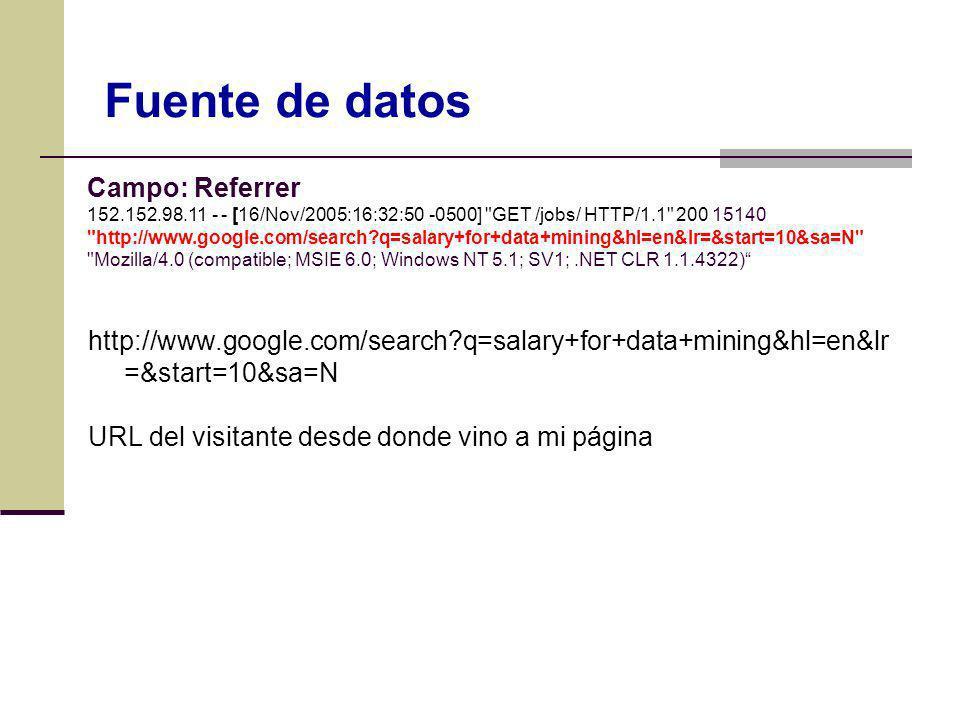 http://www.google.com/search?q=salary+for+data+mining&hl=en&lr =&start=10&sa=N URL del visitante desde donde vino a mi página Fuente de datos Campo: R