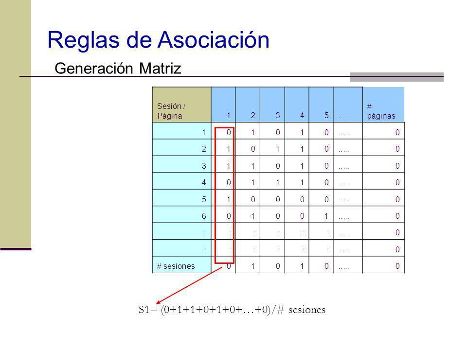 Sesión / Página 12345….. # páginas 101010…..0 210110 0 311010 0 401110 0 510000 0 601001 0 :::::: 0 :::::: 0 # sesiones01010…..0 S1= (0+1+1+0+1+0+…+0)