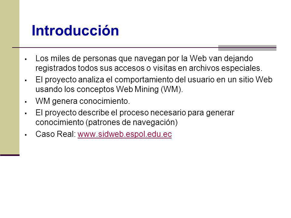 http://www.google.com/search?q=salary+for+data+mining&hl=en&lr =&start=10&sa=N URL del visitante desde donde vino a mi página Fuente de datos Campo: Referrer 152.152.98.11 - - [16/Nov/2005:16:32:50 -0500] GET /jobs/ HTTP/1.1 200 15140 http://www.google.com/search?q=salary+for+data+mining&hl=en&lr=&start=10&sa=N Mozilla/4.0 (compatible; MSIE 6.0; Windows NT 5.1; SV1;.NET CLR 1.1.4322)