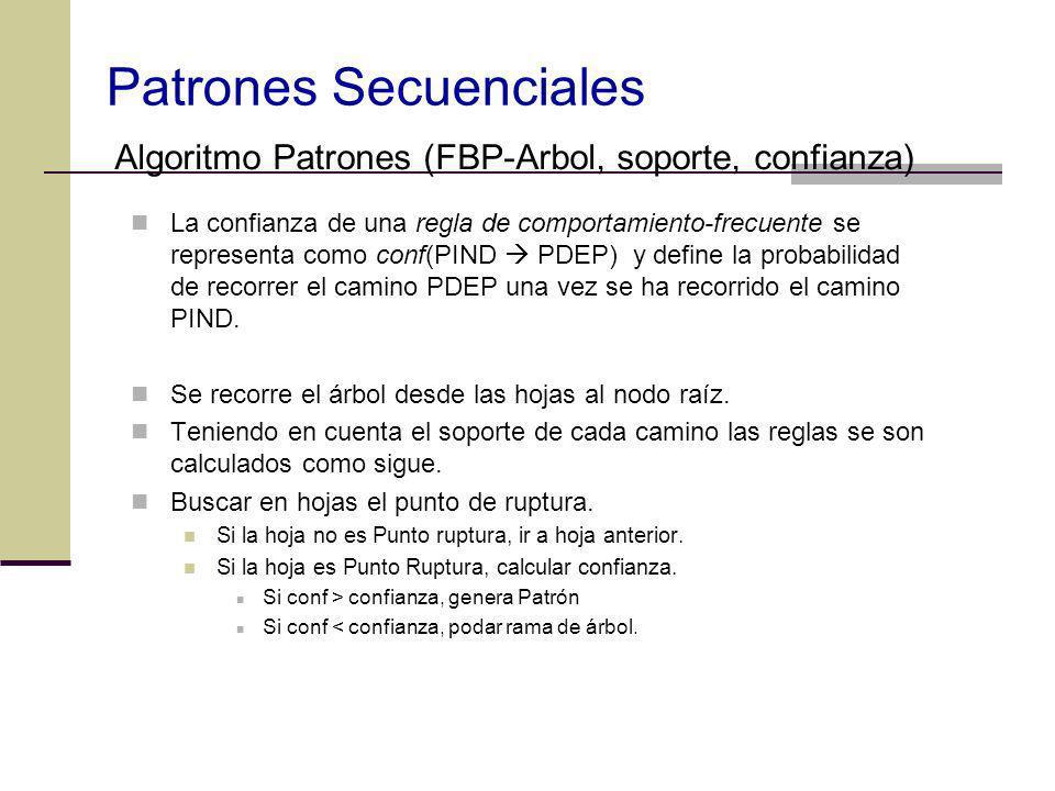 Patrones Secuenciales La confianza de una regla de comportamiento-frecuente se representa como conf(PIND PDEP) y define la probabilidad de recorrer el
