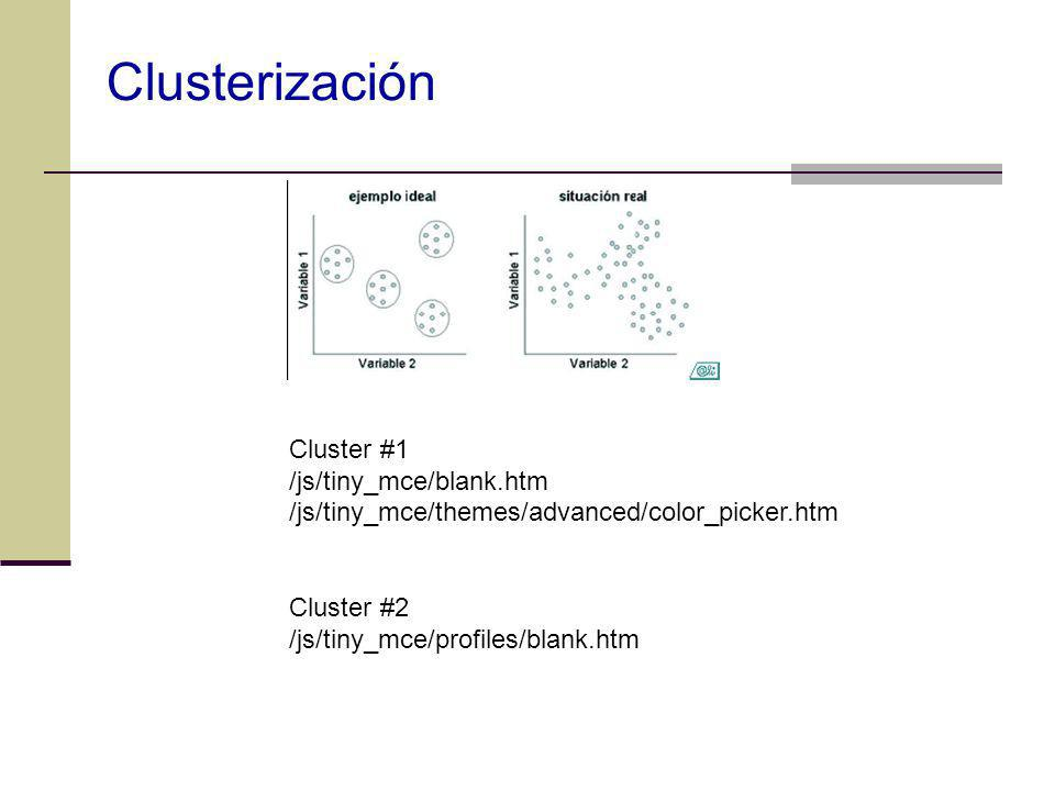 Clusterización Cluster #1 /js/tiny_mce/blank.htm /js/tiny_mce/themes/advanced/color_picker.htm Cluster #2 /js/tiny_mce/profiles/blank.htm