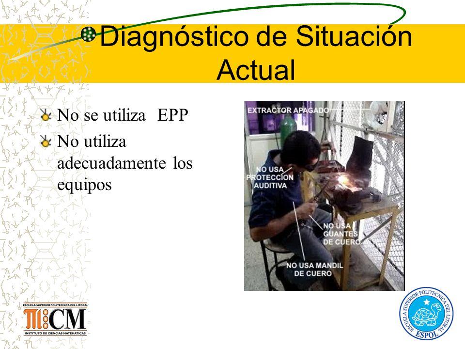 Diagnóstico de Situación Actual No se utiliza EPP No utiliza adecuadamente los equipos