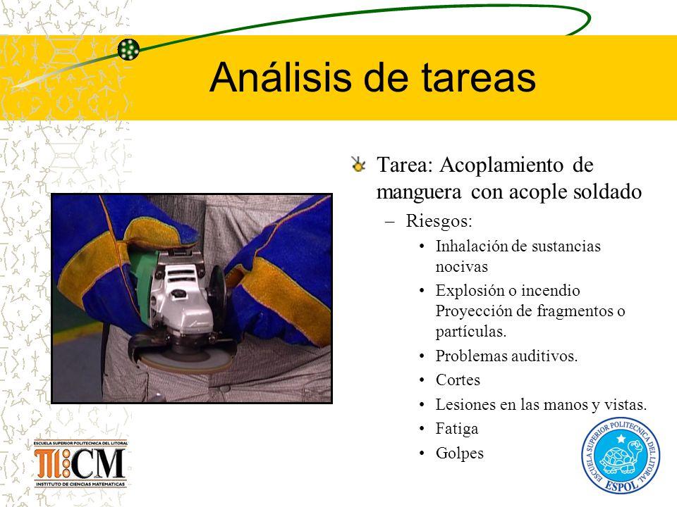 Análisis de tareas Tarea: Acoplamiento de manguera con acople soldado –Riesgos: Inhalación de sustancias nocivas Explosión o incendio Proyección de fr