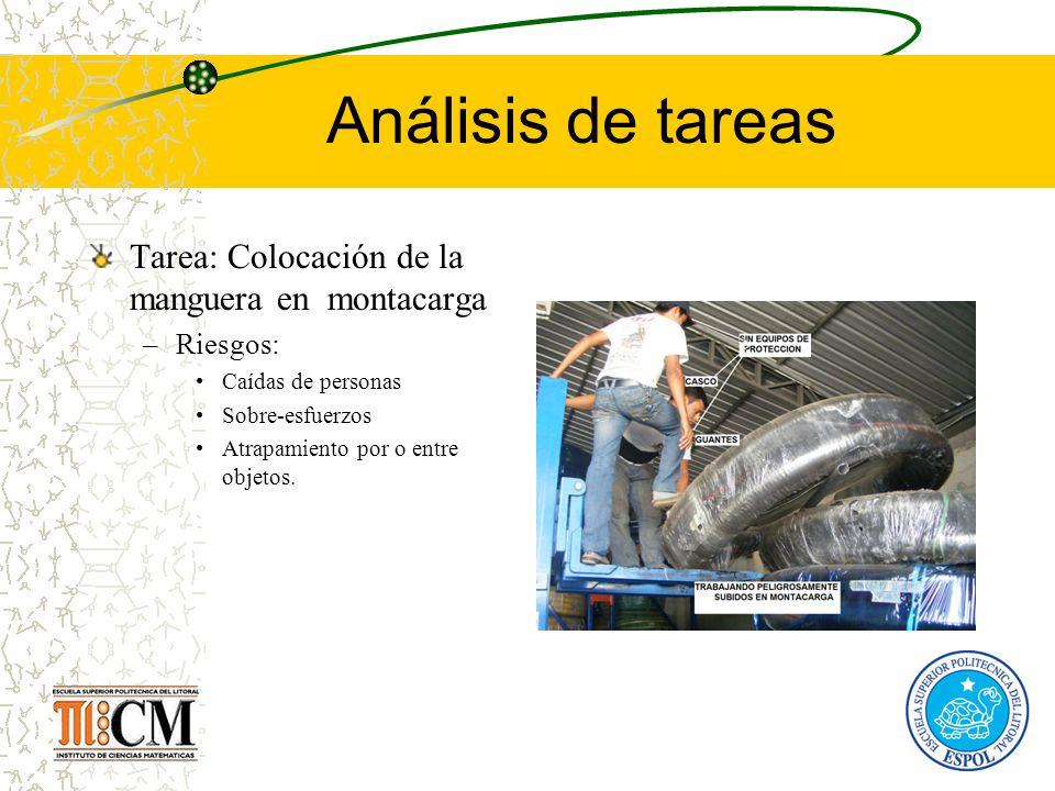 Análisis de tareas Tarea: Colocación de la manguera en montacarga –Riesgos: Caídas de personas Sobre-esfuerzos Atrapamiento por o entre objetos.