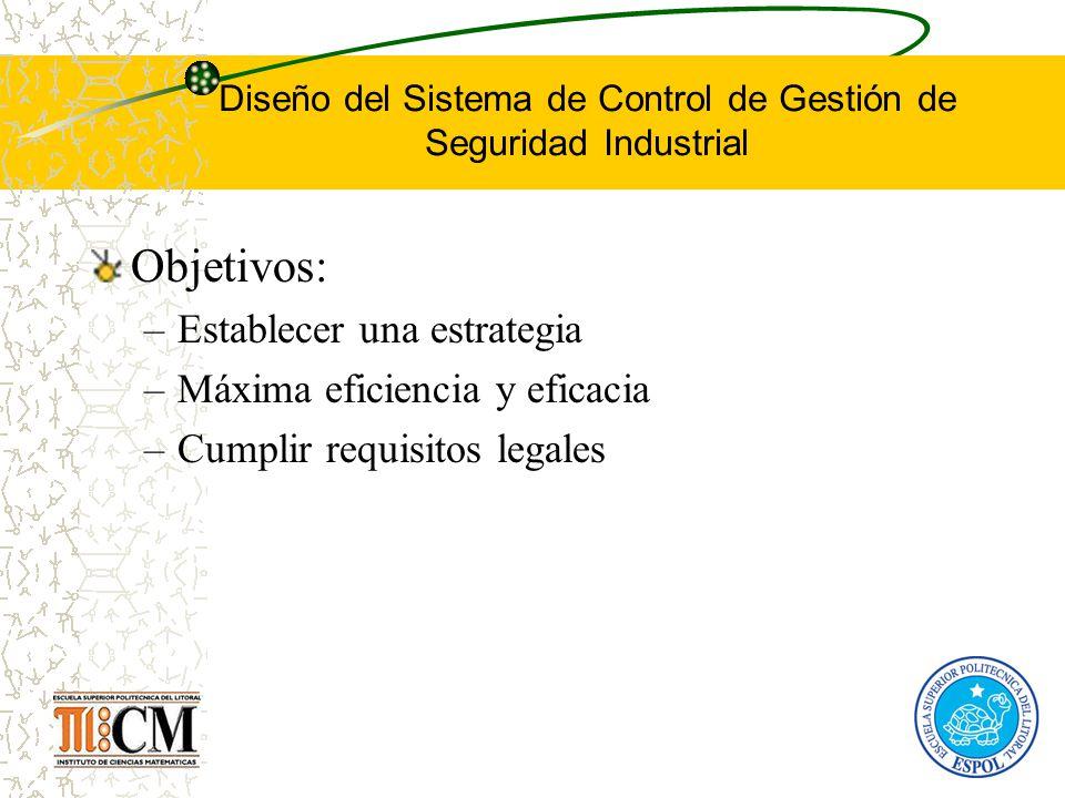 Diseño del Sistema de Control de Gestión de Seguridad Industrial Objetivos: –Establecer una estrategia –Máxima eficiencia y eficacia –Cumplir requisit
