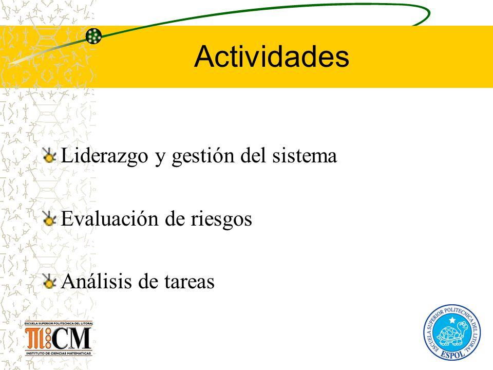 Actividades Liderazgo y gestión del sistema Evaluación de riesgos Análisis de tareas