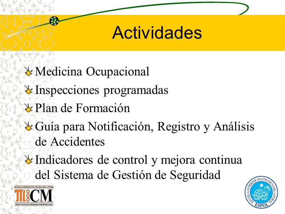 Actividades Medicina Ocupacional Inspecciones programadas Plan de Formación Guía para Notificación, Registro y Análisis de Accidentes Indicadores de c
