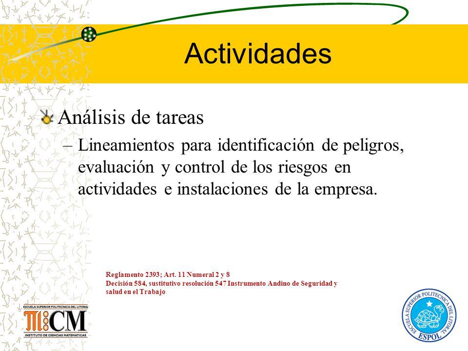 Actividades Análisis de tareas –Lineamientos para identificación de peligros, evaluación y control de los riesgos en actividades e instalaciones de la