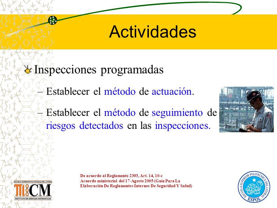 Actividades Inspecciones programadas –Establecer el método de actuación. –Establecer el método de seguimiento de los riesgos detectados en las inspecc