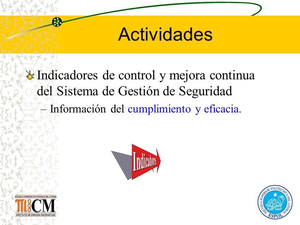 Actividades Indicadores de control y mejora continua del Sistema de Gestión de Seguridad –Información del cumplimiento y eficacia.