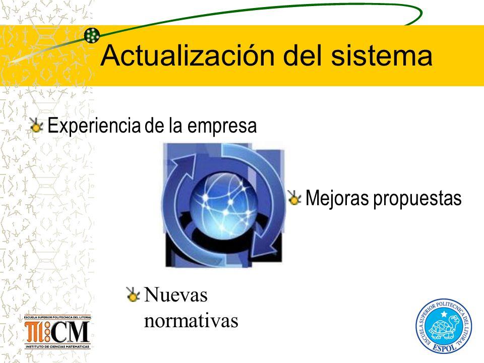 Actualización del sistema Nuevas normativas Experiencia de la empresa Mejoras propuestas