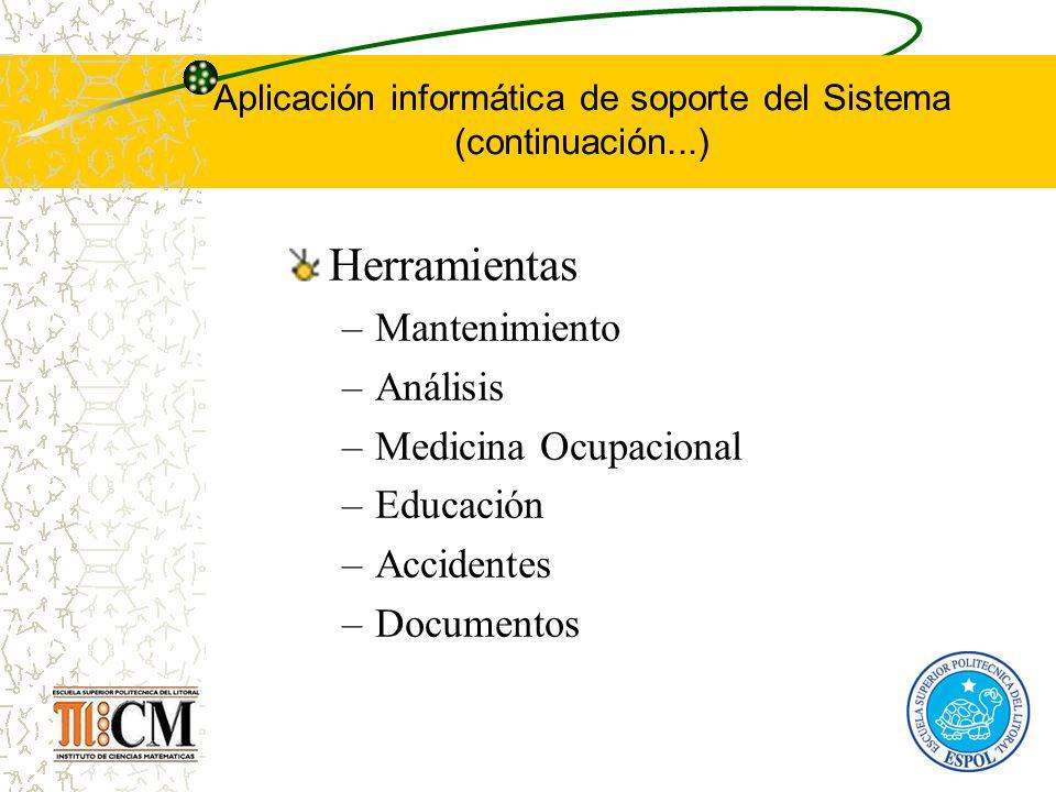 Aplicación informática de soporte del Sistema (continuación...) Herramientas –Mantenimiento –Análisis –Medicina Ocupacional –Educación –Accidentes –Do