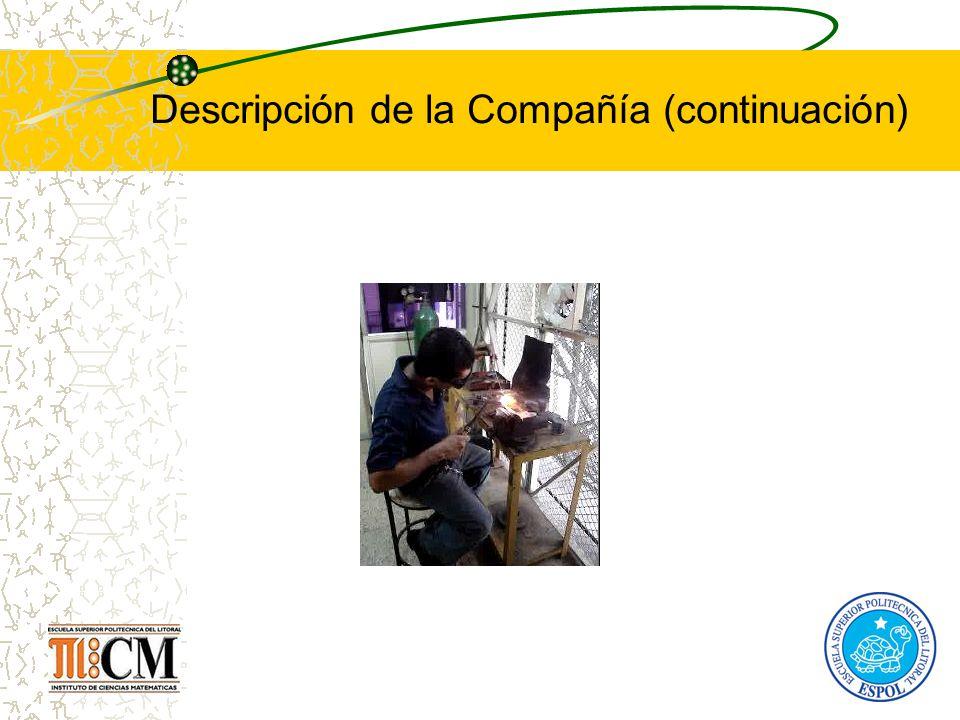 Actividades Medicina Ocupacional –Mantenimiento de la salud integral del trabajador.