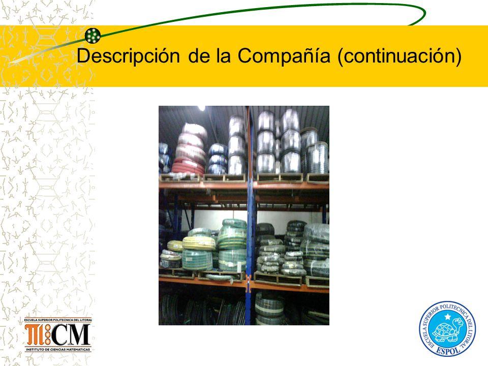 Funciones y responsabilidades Compromiso de toda la empresa, desde la Dirección hasta la última línea de la organización