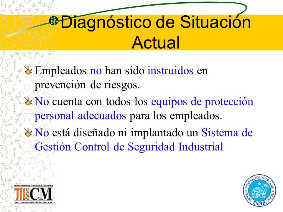 Diagnóstico de Situación Actual Empleados no han sido instruidos en prevención de riesgos. No cuenta con todos los equipos de protección personal adec