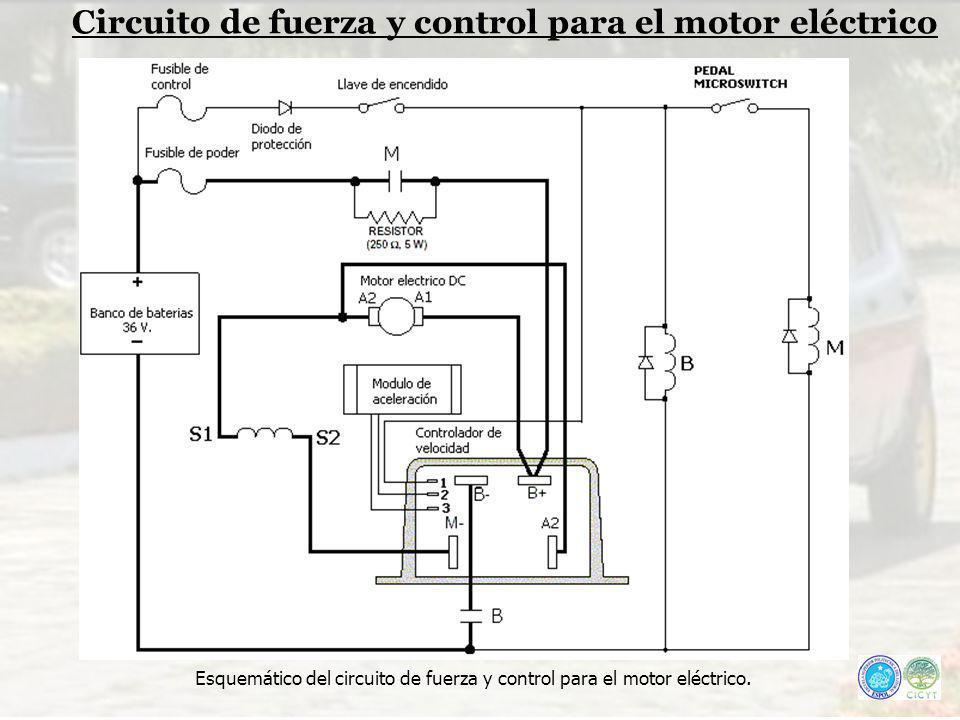 Circuito de fuerza y control para el motor eléctrico Esquemático del circuito de fuerza y control para el motor eléctrico.