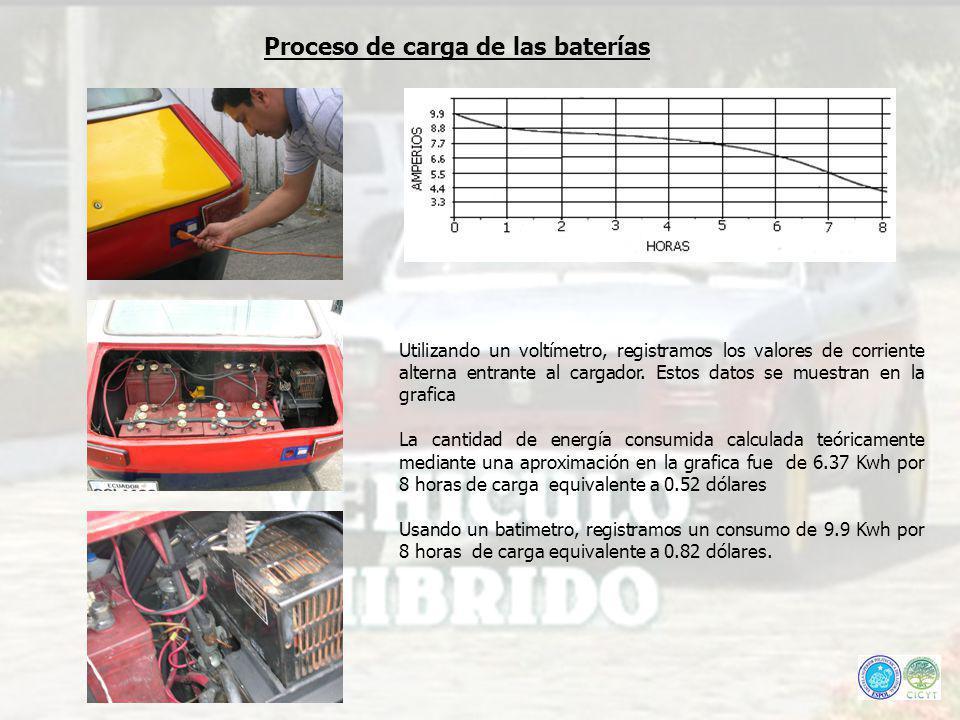Proceso de carga de las baterías Utilizando un voltímetro, registramos los valores de corriente alterna entrante al cargador. Estos datos se muestran