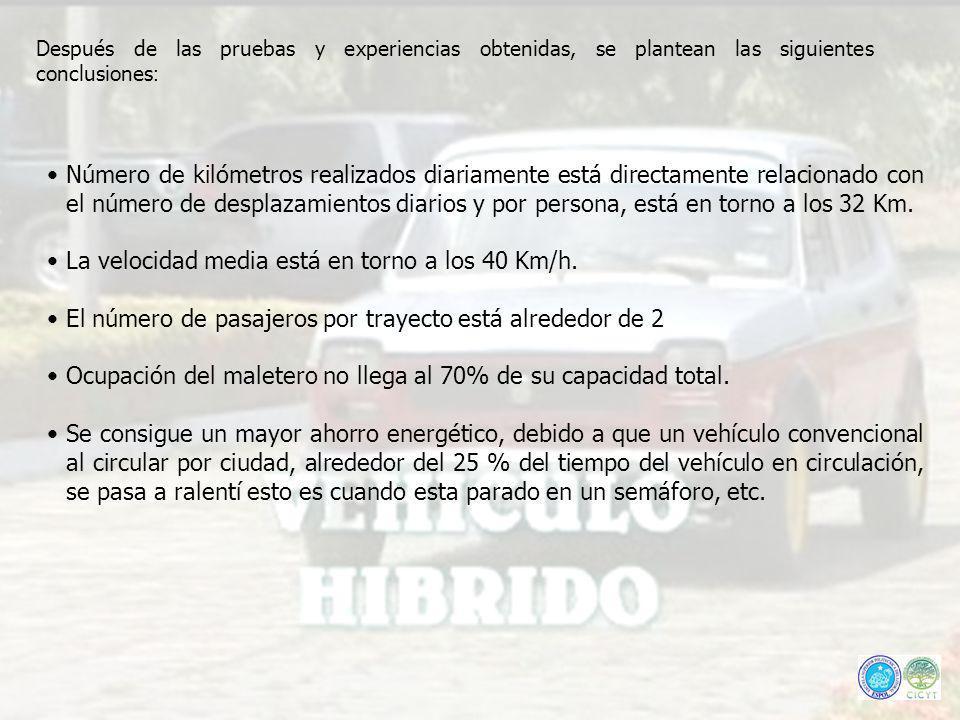 Después de las pruebas y experiencias obtenidas, se plantean las siguientes conclusiones : Número de kilómetros realizados diariamente está directamen