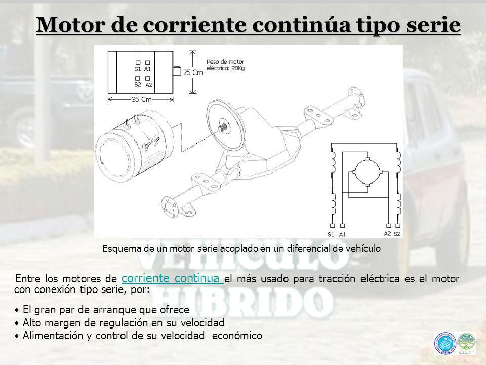 Motor de corriente continúa tipo serie Esquema de un motor serie acoplado en un diferencial de vehículo Entre los motores de corriente continua el más
