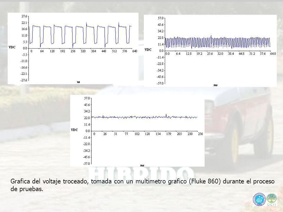 Grafica del voltaje troceado, tomada con un multimetro grafico (Fluke 860) durante el proceso de pruebas.