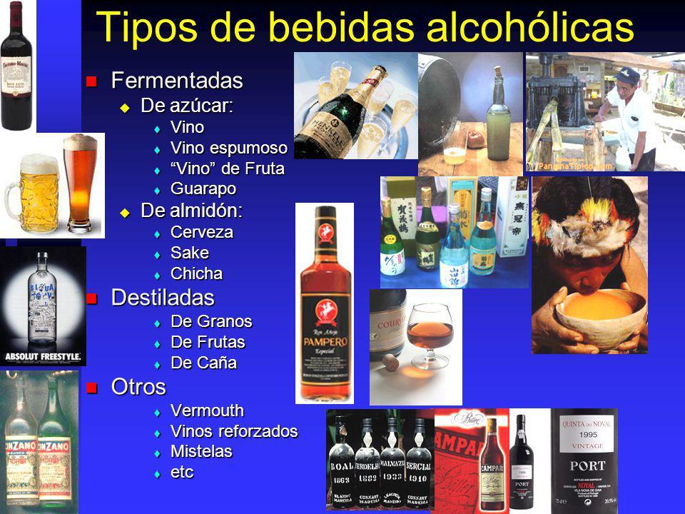 Tipos de bebidas alcohólicas Fermentadas Fermentadas De azúcar: De azúcar: Vino Vino Vino espumoso Vino espumoso Vino de Fruta Vino de Fruta Guarapo G