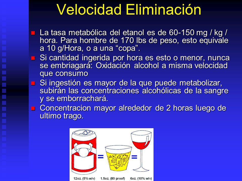 Velocidad Eliminación La tasa metabólica del etanol es de 60-150 mg / kg / hora. Para hombre de 170 lbs de peso, esto equivale a 10 g/Hora, o a una co