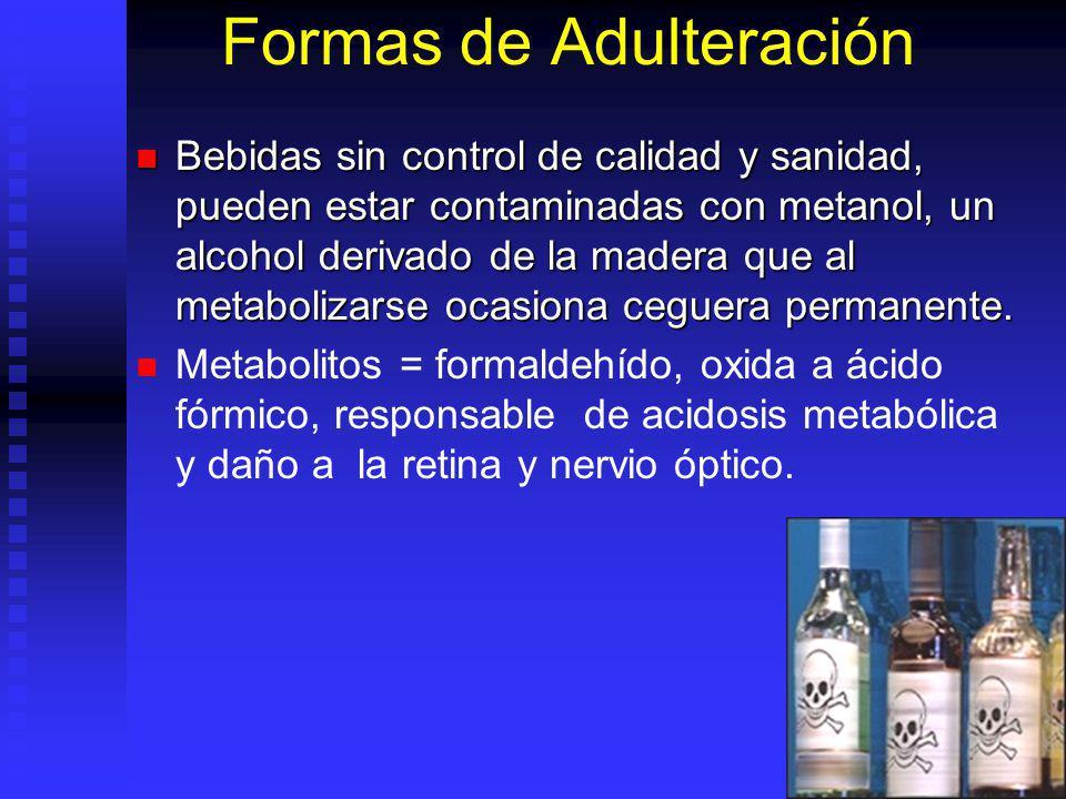 Formas de Adulteración Bebidas sin control de calidad y sanidad, pueden estar contaminadas con metanol, un alcohol derivado de la madera que al metabo