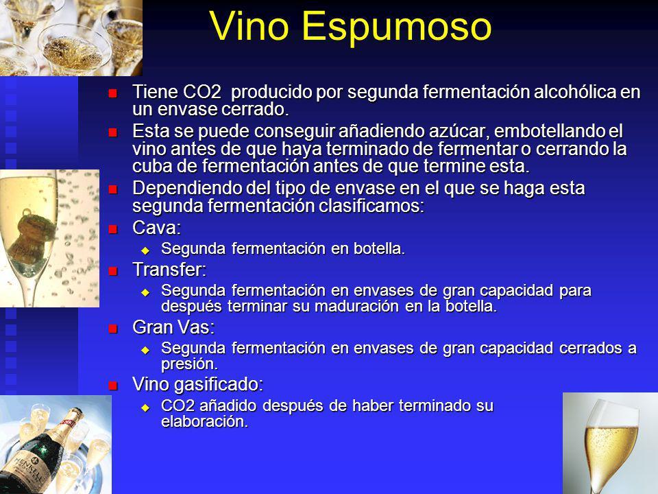 Vino Espumoso Tiene CO2 producido por segunda fermentación alcohólica en un envase cerrado. Tiene CO2 producido por segunda fermentación alcohólica en