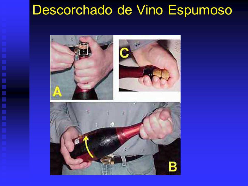 Descorchado de Vino Espumoso