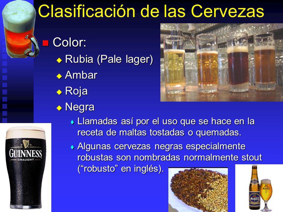 Clasificación de las Cervezas Color: Color: Rubia (Pale lager) Rubia (Pale lager) Ambar Ambar Roja Roja Negra Negra Llamadas así por el uso que se hac