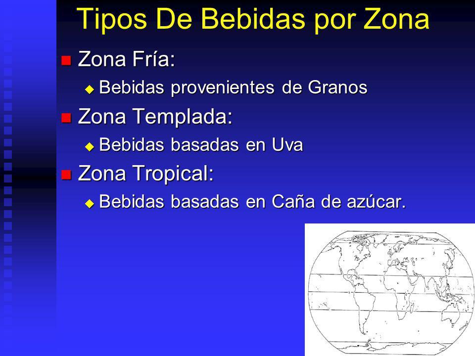 Tipos De Bebidas por Zona Zona Fría: Zona Fría: Bebidas provenientes de Granos Bebidas provenientes de Granos Zona Templada: Zona Templada: Bebidas ba