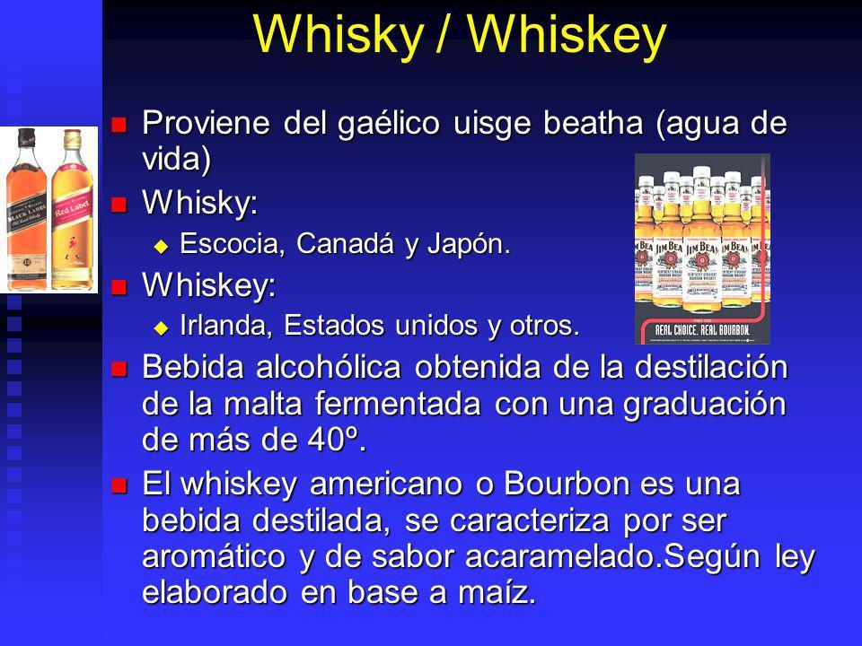 Whisky / Whiskey Proviene del gaélico uisge beatha (agua de vida) Proviene del gaélico uisge beatha (agua de vida) Whisky: Whisky: Escocia, Canadá y J