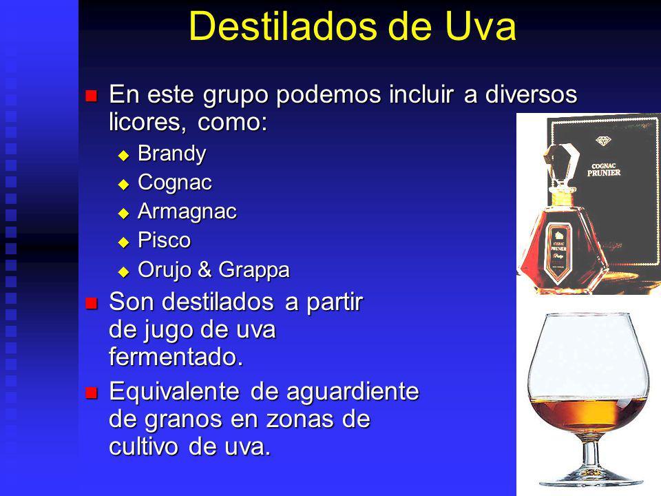 Destilados de Uva En este grupo podemos incluir a diversos licores, como: En este grupo podemos incluir a diversos licores, como: Brandy Brandy Cognac
