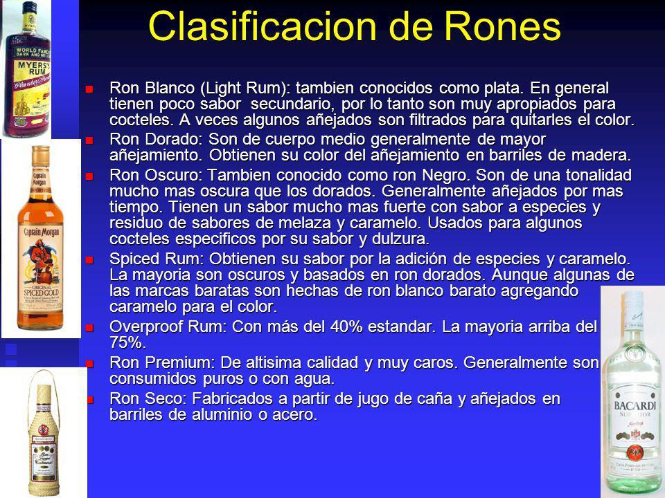 Clasificacion de Rones Ron Blanco (Light Rum): tambien conocidos como plata. En general tienen poco sabor secundario, por lo tanto son muy apropiados